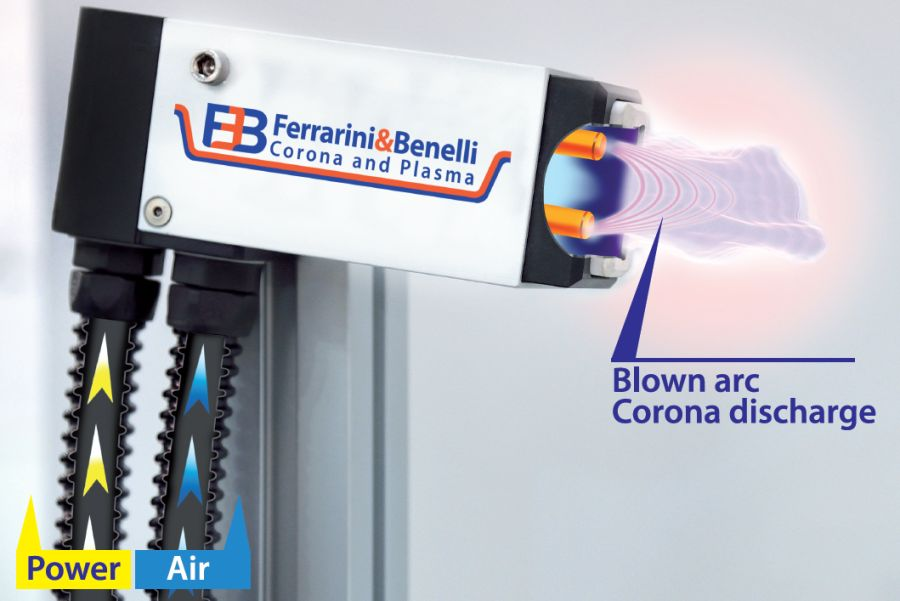 What is plasma treatment | Ferrarini & Benelli